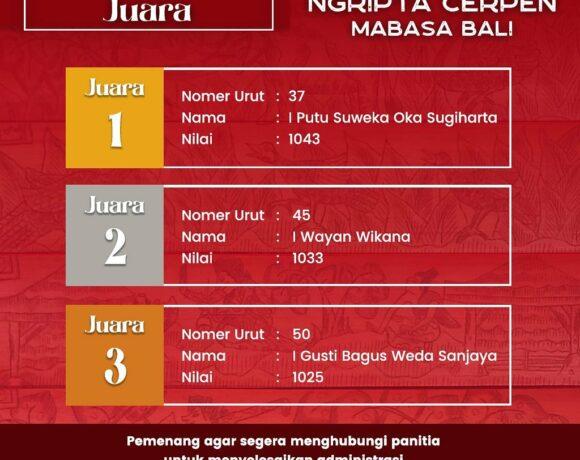 Cerpen Mabasa Bali